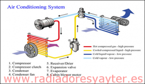 Yayter AirCon Diagram