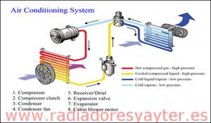 Yayter AirCon Diagram